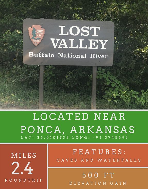 Lost Valley, Buffalo National River near Ponca Arkansas. 2.4 miles, features caves and waterfalls, 500 ft elevation gain